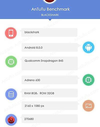 عملکرد فوق العاده موبایل گیمینگ شیائومی در بنچمارک آنتوتو و افشای مشخصات کامل