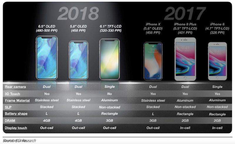 استقبال از آیفون ۶٫۱ اینچی آتی اپل چگونه خواهد بود