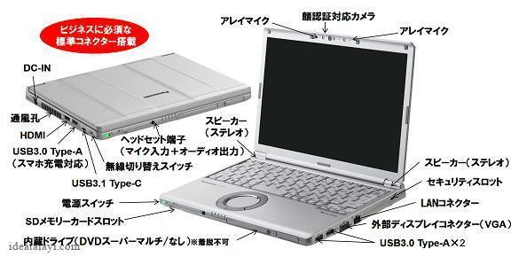 پاناسونیک از تازه ترین عضو لپ تاپ های گران قیمت خانواده Let's Note رونمایی کرد