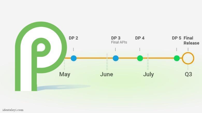 نقشه راه گوگل برای توسعه اندروید P مشخص شد