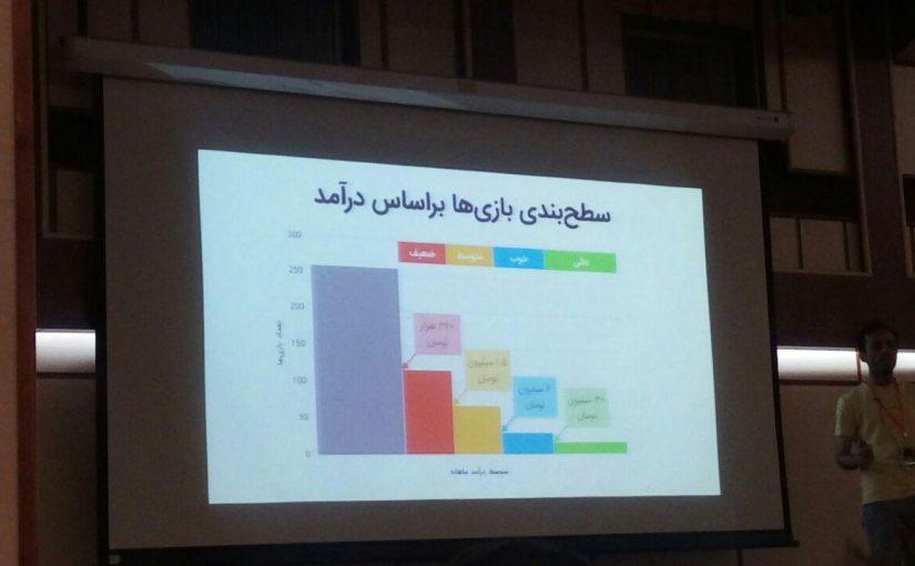 افزایش ۳۰ درصدی فروش بازیهای موبایل ایرانی در سال ۹۶
